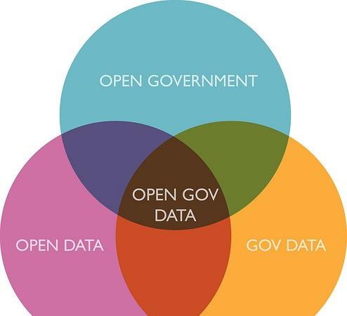 Rencontre de l'Open Data à Grenoble le 5 juin