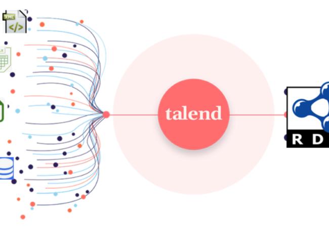 Générer du RDF avec Talend (un tutorial)
